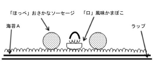 1.makisusi_pict4.jpg